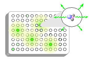 图表显示通过透明板的光管道